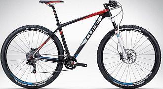 Elementy z których składa się rower