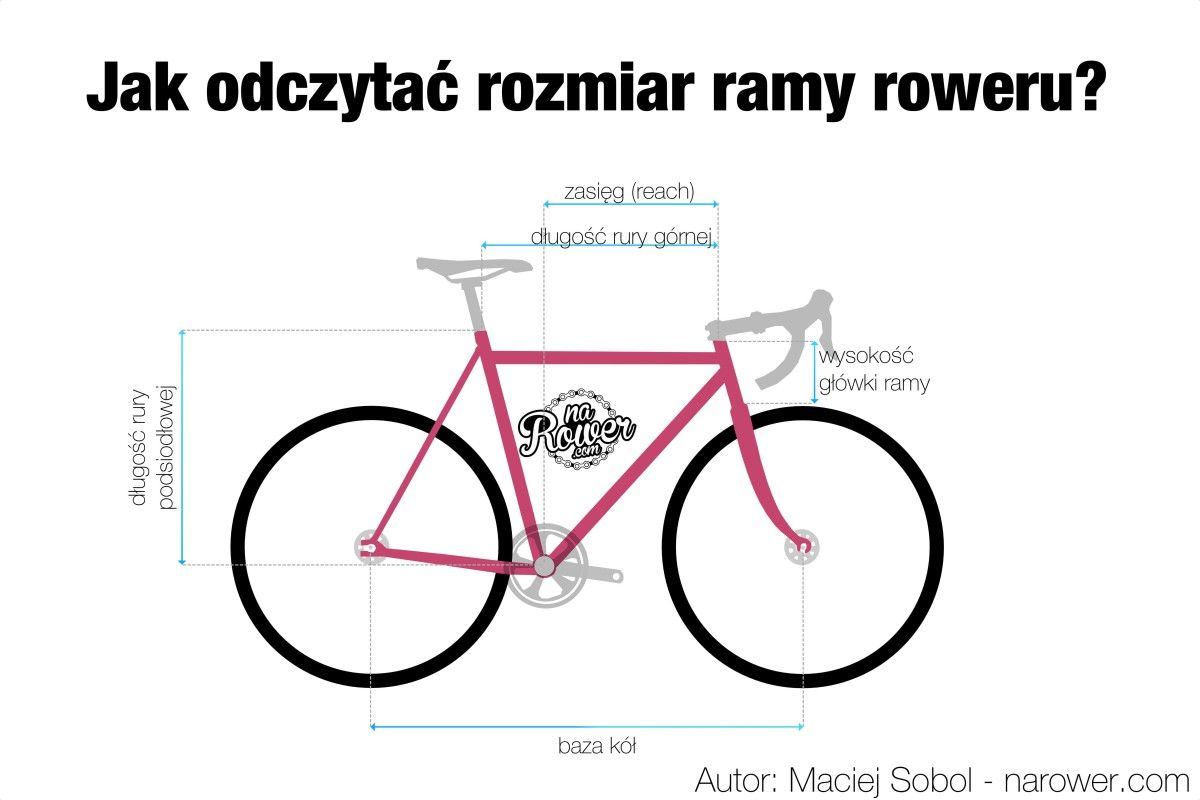 Wzrost a rozmiar ramy roweru jak dobrać ramę roweru do wzrostu rozmiary ram rowerowych jaka rama do wzrostu dobor ramy do wzrostu