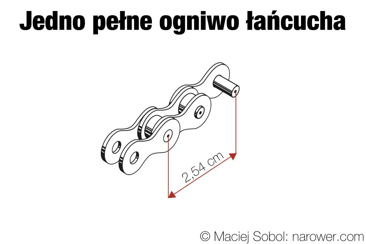 pełne ogniwo łańcucha Kiedy wymienić łańcuch w rowerze? Mierzymy zużycie łańcucha rowerowego