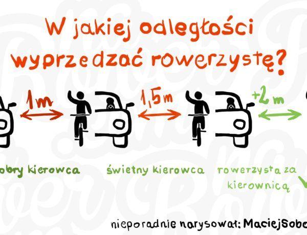 Czym się zajmują stowarzyszenia rowerowe w jakiej odległości wyprzedzać rowerzystę
