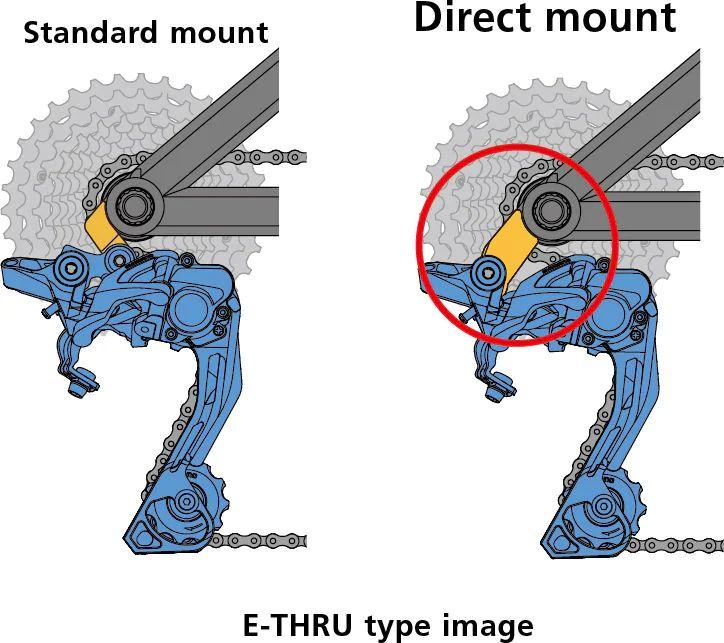 Shimano Direct Mount