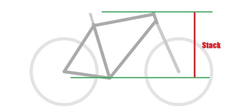 Co to jest stack ramy rowerowej
